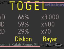IndowinBola Agen Togel Online Indonesia